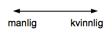 genusskala